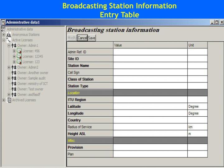 Broadcasting Station Information