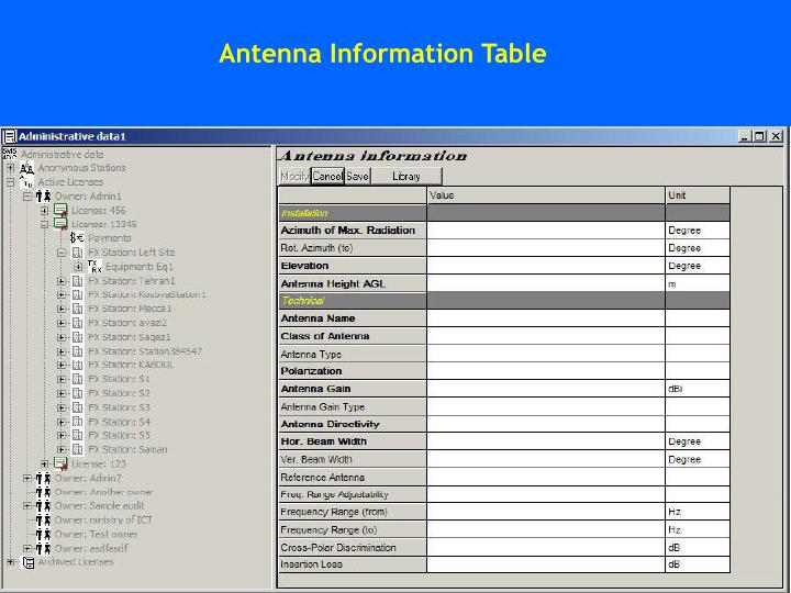 Antenna Information Table
