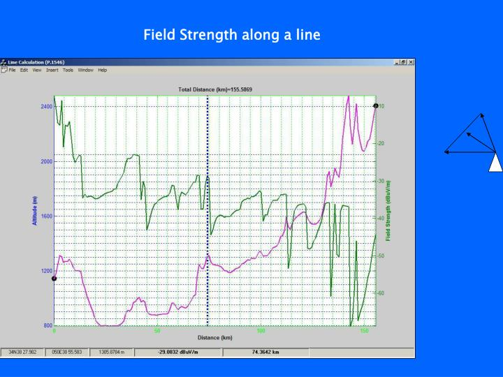 Field Strength along a line