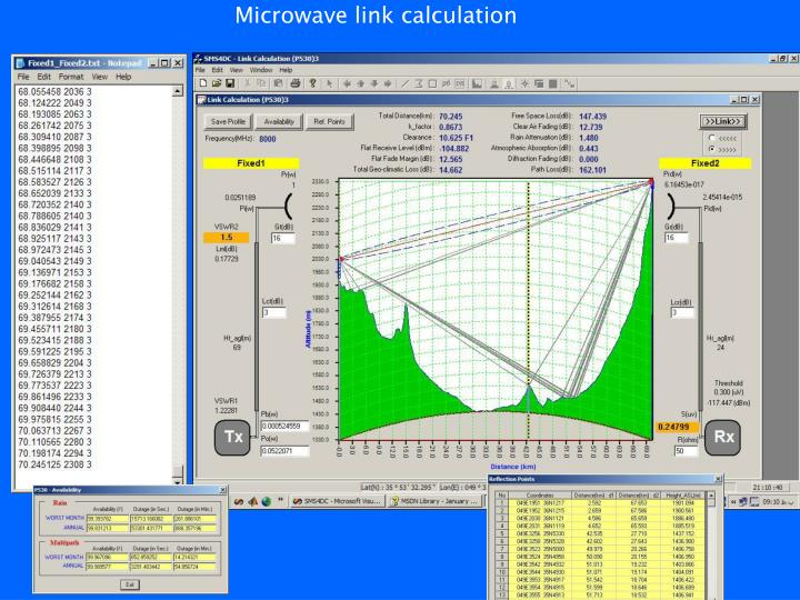 Microwave link calculation