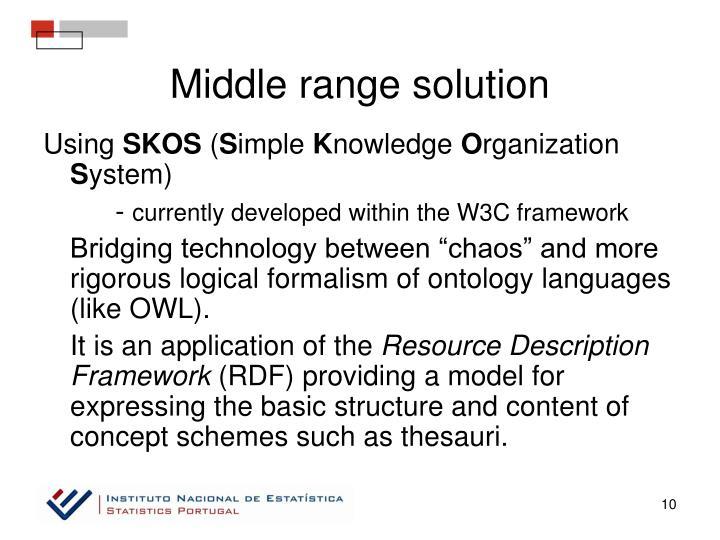 Middle range solution