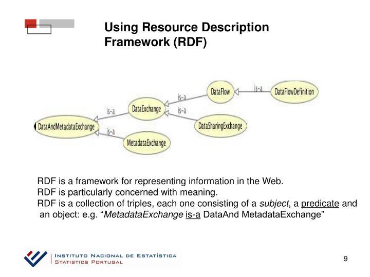 Using Resource Description Framework (RDF)