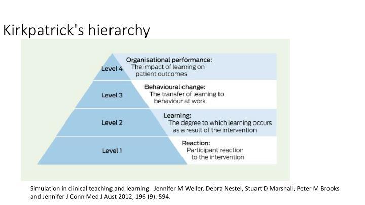 Kirkpatrick's hierarchy
