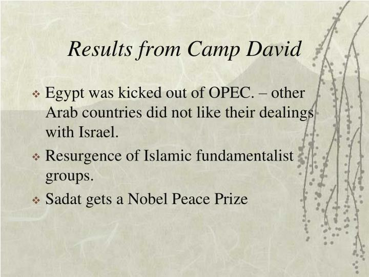 Results from Camp David
