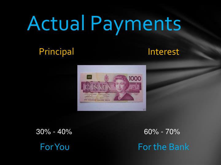 Actual Payments