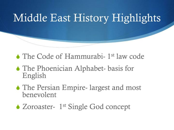 Middle East History Highlights