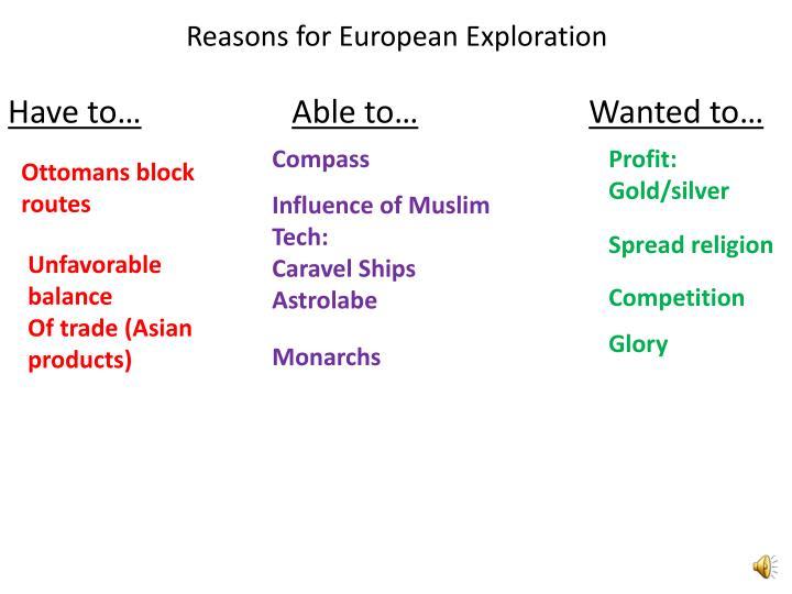 Reasons for European Exploration