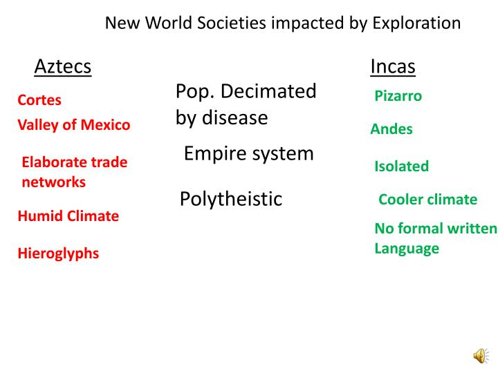 New World Societies impacted by Exploration