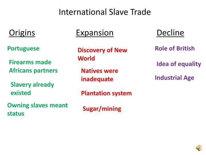 International Slave Trade