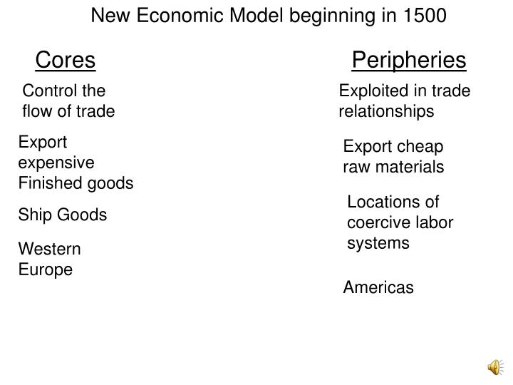 New Economic Model beginning in 1500