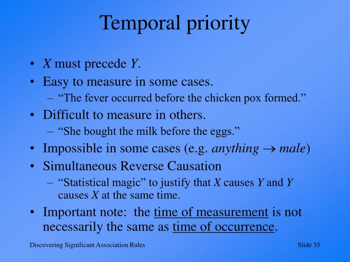 Temporal priority