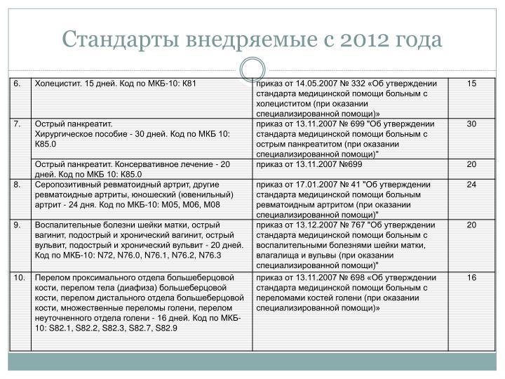 Стандарты внедряемые с 2012 года