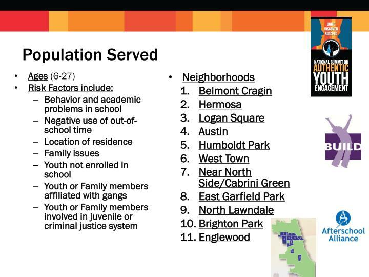 Population Served