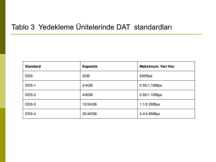 Tablo 3  Yedekleme Ünitelerinde DAT  standardları