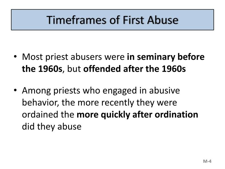 Timeframes of First Abuse