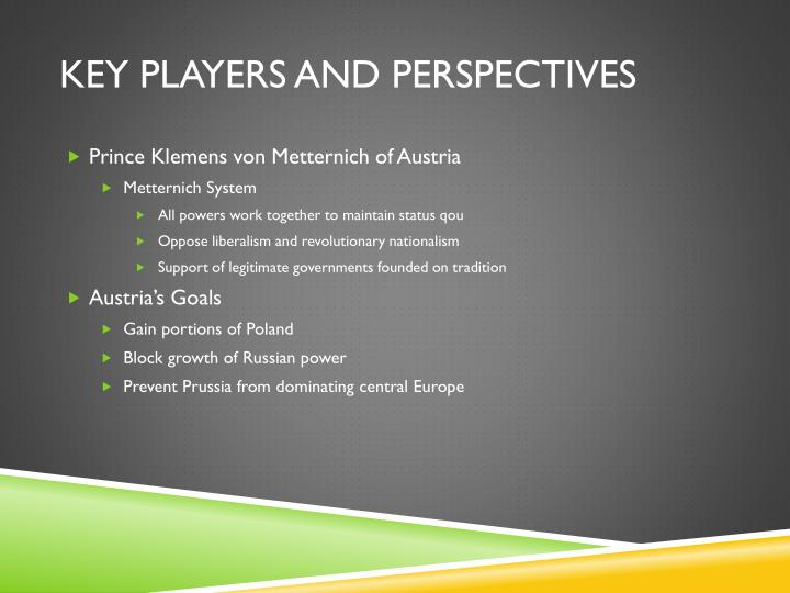 Key Players and Perspectives