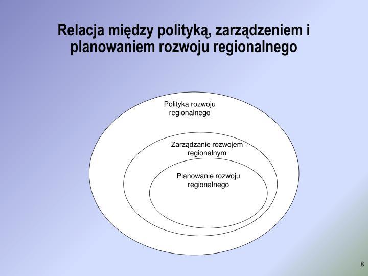 Relacja między polityką, zarządzeniem i planowaniem rozwoju regionalnego