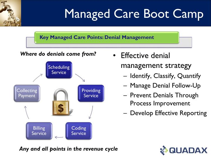 Managed Care Boot Camp