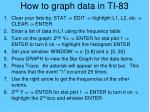 how to graph data in ti 83