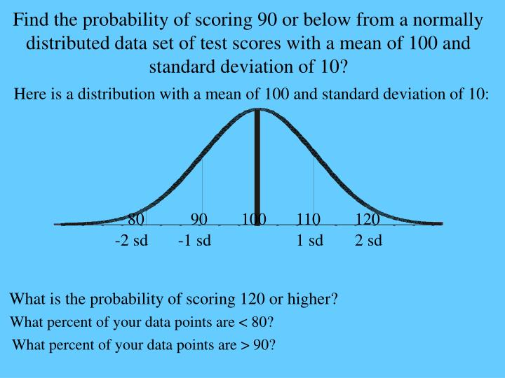 Find the probability of scoring 90 or below from a normally distributed data set of test scores with a mean of 100 and standard deviation of 10?
