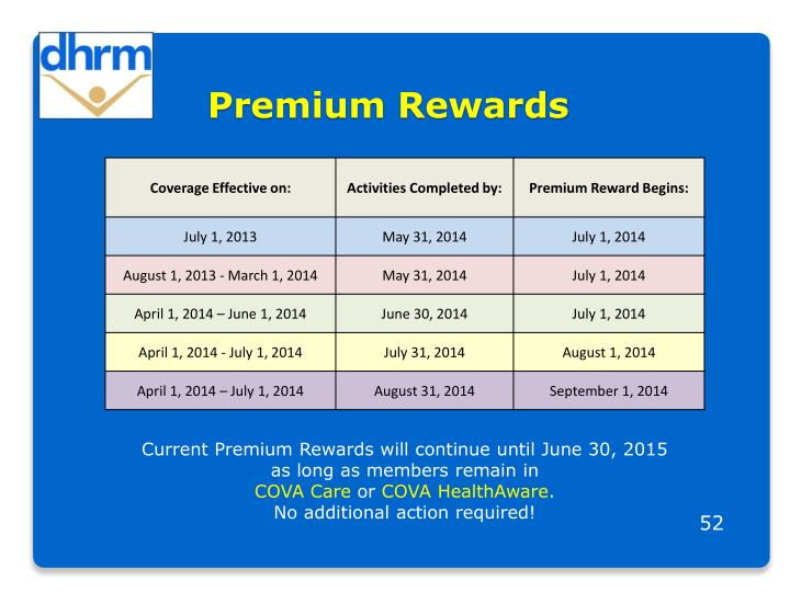 Premium Rewards