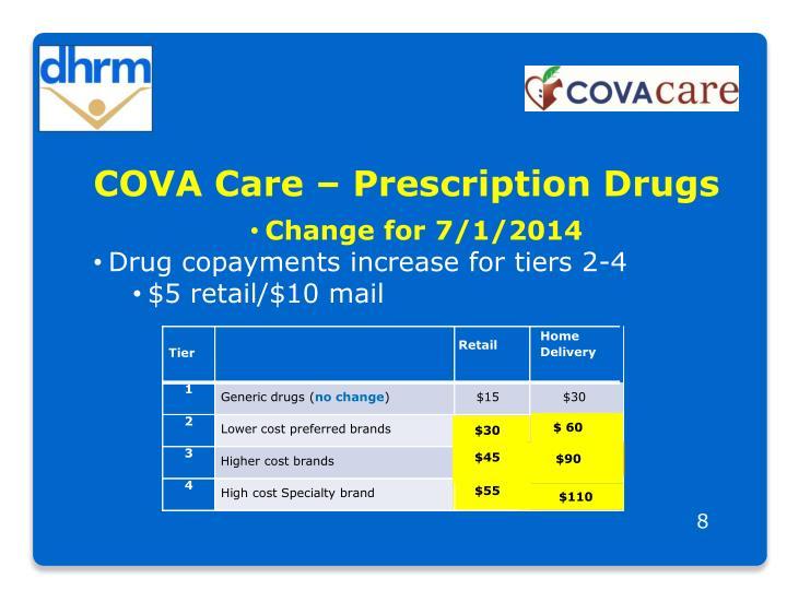 COVA Care – Prescription Drugs