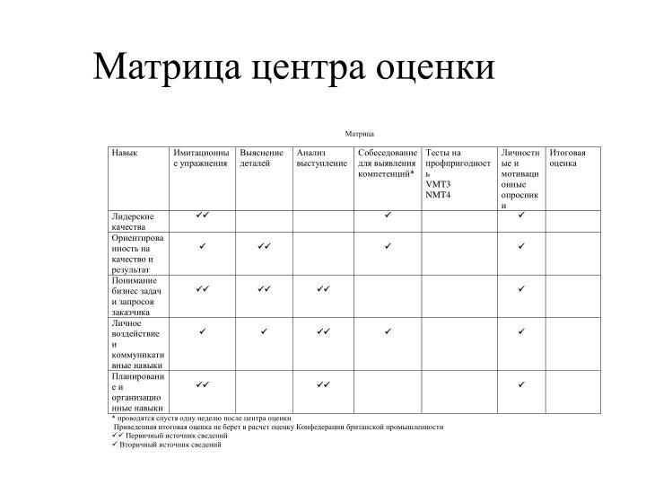 Матрица центра оценки