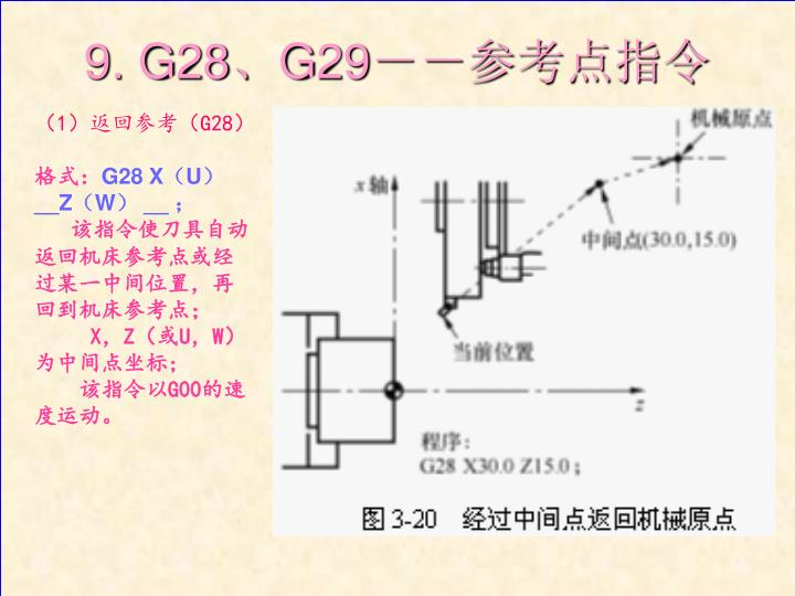 9. G28