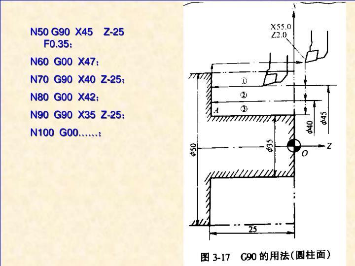 N50 G90  X45    Z-25   F0.35