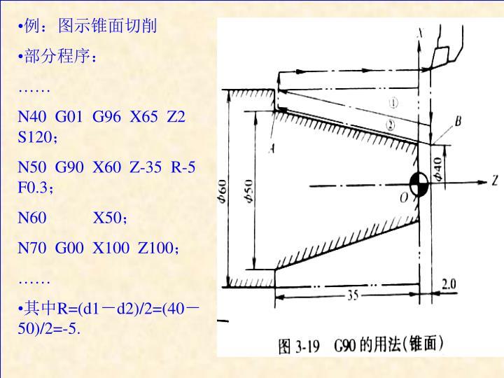 例:图示锥面切削