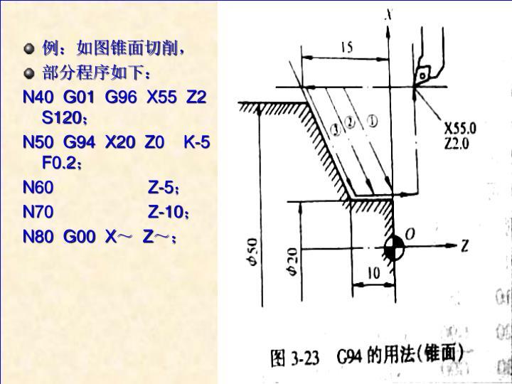 例:如图锥面切削,