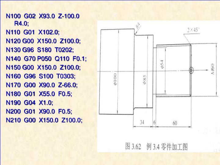 N100  G02  X93.0  Z-100.0  R4.0;