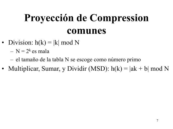 Proyección de Compression comunes