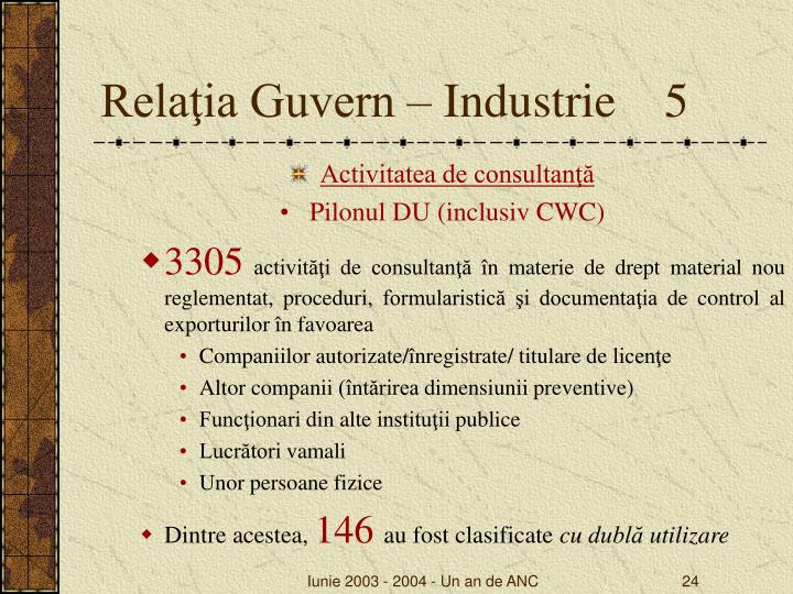 Relaţia Guvern – Industrie    5