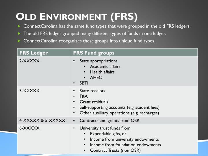 Old Environment (FRS)