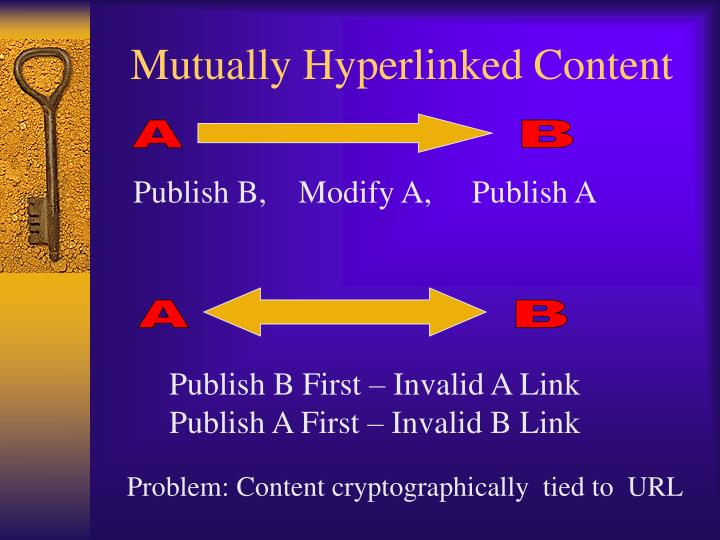 Mutually Hyperlinked Content