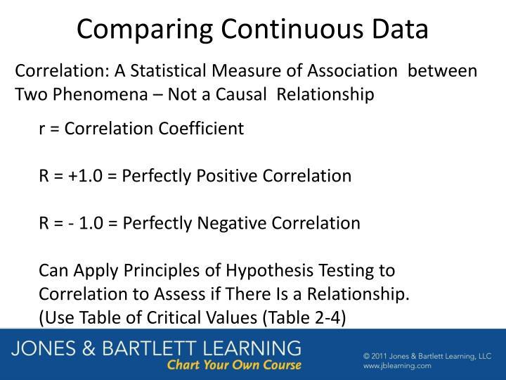 Comparing Continuous Data