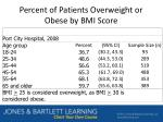 percent of patients overweight or obese by bmi score