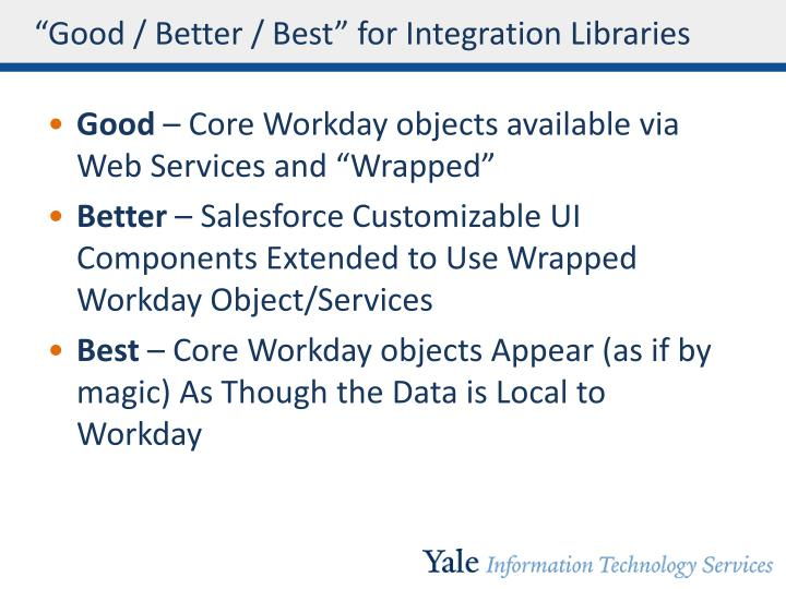 """Good / Better / Best"" for Integration Libraries"