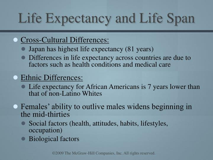 Life expectancy and life span1