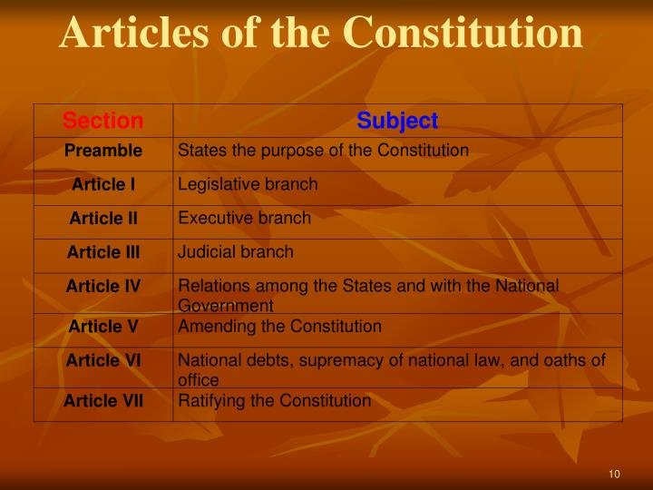 a brief outline of the principles and 10 amendments of the united states constitution Principles of liberty and free amendments to constitution of the united states every bill approving an amendment to the constitution of the united states.
