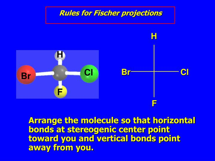 Rules for Fischer projections