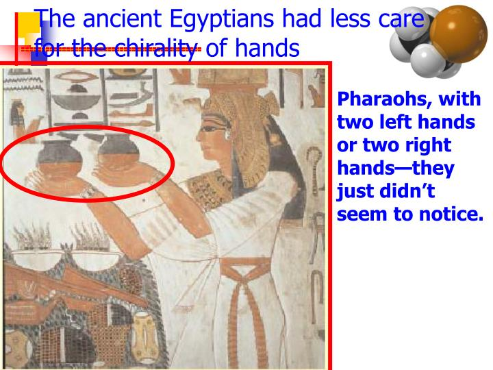 The ancient Egyptians had less care for the chirality of hands