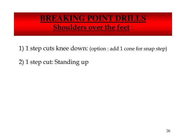 BREAKING POINT DRILLS