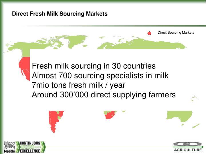 Direct Fresh Milk Sourcing Markets
