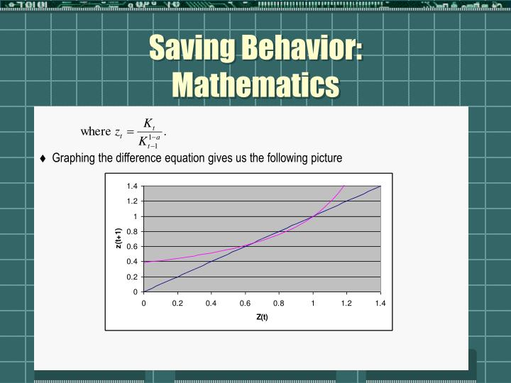 Saving Behavior:
