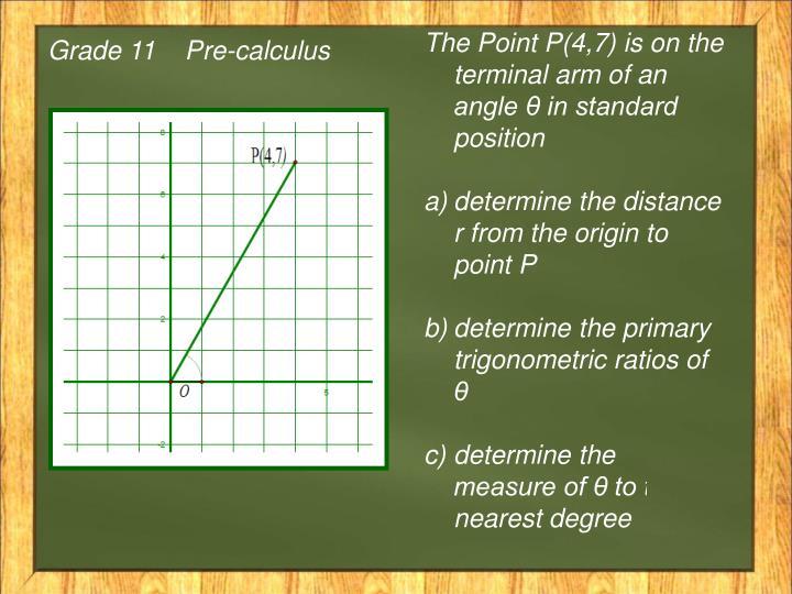 Grade 11    Pre-calculus