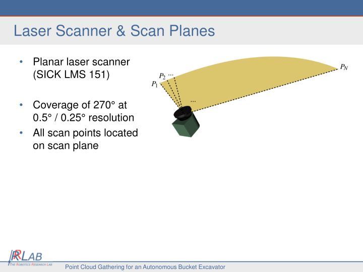 Laser Scanner & Scan Planes