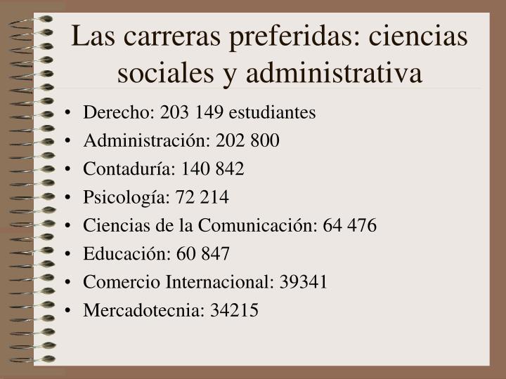 Las carreras preferidas: ciencias sociales y administrativa