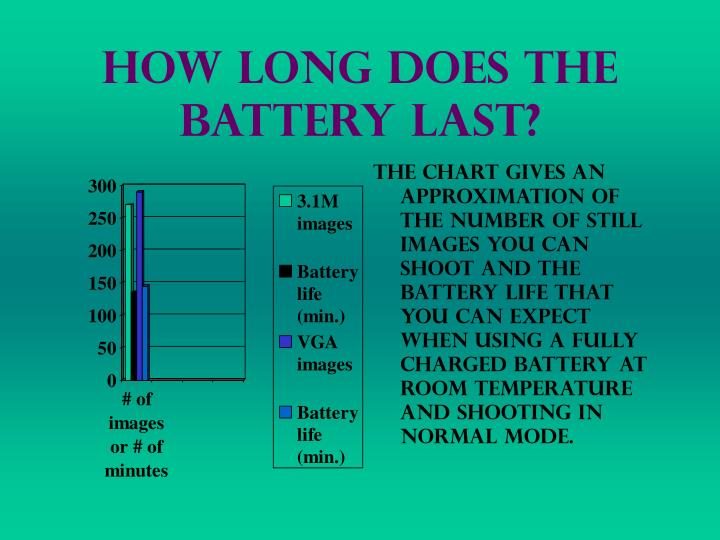 How Long Does the Battery Last?